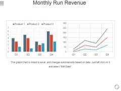 Monthly Run Revenue Ppt PowerPoint Presentation Show Styles