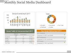 Monthly Social Media Dashboard Ppt PowerPoint Presentation Background Designs