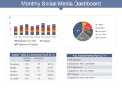 Monthly Social Media Dashboard Ppt PowerPoint Presentation Gallery Show