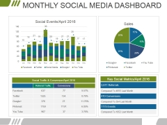 Monthly Social Media Dashboard Ppt PowerPoint Presentation Infographics Files