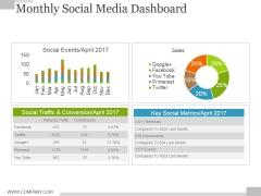 Monthly Social Media Dashboard Ppt PowerPoint Presentation Model Slide