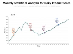 Monthly Statistical Analysis For Daily Product Sales Ppt PowerPoint Presentation Show Icon PDF