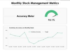 Monthly Stock Management Metrics Ppt PowerPoint Presentation Inspiration Format PDF