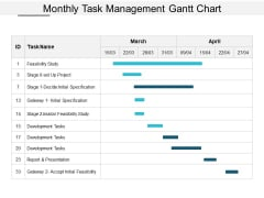 Monthly Task Management Gantt Chart Ppt Powerpoint Presentation Outline Example File