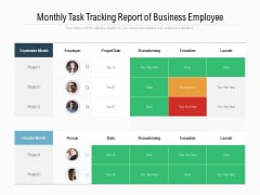 Monthly Task Tracking Report Of Business Employee Ppt PowerPoint Presentation Pictures Format Ideas PDF