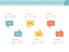 Monthly Timeline For Achieved Milestones Powerpoint Slide Information