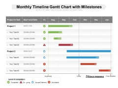 Monthly Timeline Gantt Chart With Milestones Ppt PowerPoint Presentation Visual Aids Icon