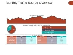 Monthly Traffic Source Overview Ppt PowerPoint Presentation File Design Ideas