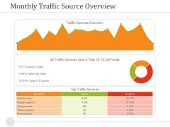 Monthly Traffic Source Overview Ppt PowerPoint Presentation Portfolio Example File