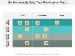 Monthly Weekly Daily Task Prioritization Matrix Ppt PowerPoint Presentation Model Guide