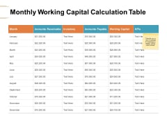 Monthly Working Capital Calculation Table Ppt PowerPoint Presentation Icon Clipart