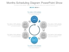 Months Scheduling Diagram Powerpoint Show