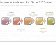 Mortgage Banking Business Plan Diagram Ppt Templates