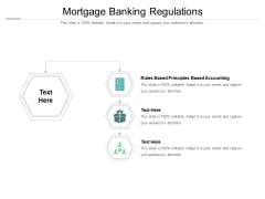 Mortgage Banking Regulations Ppt PowerPoint Presentation Gallery Slides Cpb Pdf