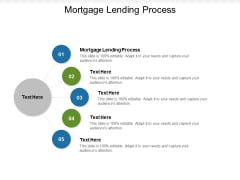 Mortgage Lending Process Ppt PowerPoint Presentation Outline Elements Cpb Pdf