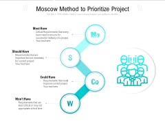 Moscow Method To Prioritize Project Ppt PowerPoint Presentation Professional Example File PDF