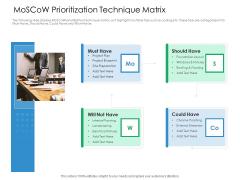 Moscow Prioritization Technique Matrix Action Priority Matrix Ppt Slides Smartart PDF