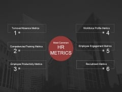 Most Common Hr Metrics Ppt PowerPoint Presentation Summary Example