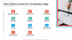Most Effective Content For Consideration Stage Initiatives And Process Of Content Marketing For Acquiring New Users Themes PDF