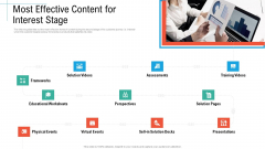 Most Effective Content For Interest Stage Initiatives And Process Of Content Marketing For Acquiring New Users Sample PDF