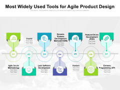 Most Widely Used Tools For Agile Product Design Ppt PowerPoint Presentation File Background Image PDF