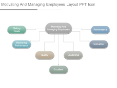 Motivating And Managing Employees Layout Ppt Icon