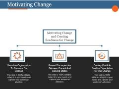 Motivating Change Ppt PowerPoint Presentation Sample