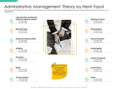 Motivation Theories And Leadership Administrative Management Theory By Henri Fayol Rules PDF