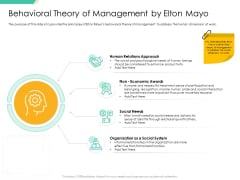 Motivation Theories And Leadership Behavioral Theory Of Management By Elton Mayo Mockup PDF