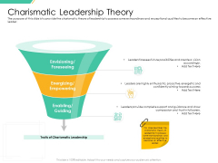 Motivation Theories And Leadership Management Charismatic Leadership Theory Brochure PDF