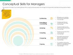 Motivation Theories And Leadership Management Conceptual Skills For Managers Diagrams PDF