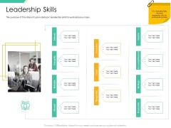 Motivation Theories And Leadership Management Leadership Skills Introduction PDF
