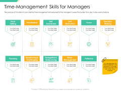 Motivation Theories And Leadership Management Time Management Skills For Managers Sample PDF