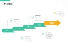 Motivation Theories And Leadership Management Timeline Slides PDF