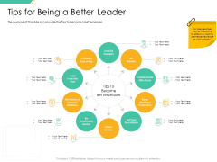 Motivation Theories And Leadership Management Tips For Being A Better Leader Professional PDF