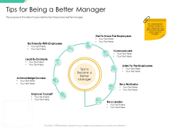 Motivation Theories And Leadership Management Tips For Being A Better Manager Themes PDF