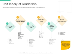 Motivation Theories And Leadership Management Trait Theory Of Leadership Background PDF