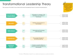 Motivation Theories And Leadership Management Transformational Leadership Theory Mockup PDF
