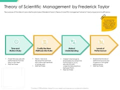 Motivation Theories And Leadership Theory Of Scientific Management By Frederick Taylor Graphics PDF