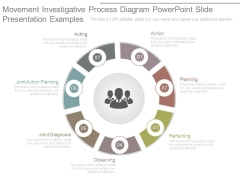 Movement Investigative Process Diagram Powerpoint Slide Presentation Examples