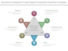 Movement Investigative Process Diagram Presentation Powerpoint Templates