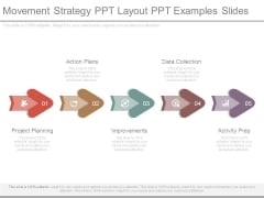 Movement Strategy Ppt Layout Ppt Examples Slides