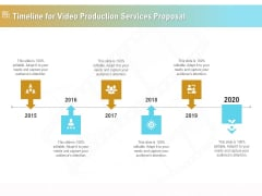 Movie Making Solutions Timeline For Video Production Services Proposal Ppt Slides Objects PDF