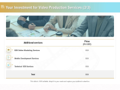 Movie Making Solutions Your Investment For Video Production Services Marketing Infographics PDF