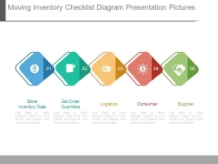 Moving Inventory Checklist Diagram Presentation Pictures