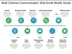 Multi Channel Communication Web Email Mobile Social Ppt PowerPoint Presentation Portfolio Format Ideas