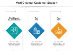 Multi Channel Customer Support Ppt PowerPoint Presentation Inspiration Master Slide Cpb Pdf