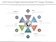 Multi Channel Digital Marketing Model Ppt Design Templates