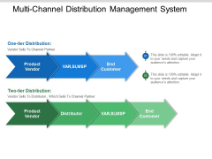 Multi Channel Distribution Management System Ppt Powerpoint Presentation Infographic Template Graphics Download