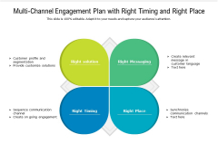 Multi Channel Engagement Plan With Right Timing And Right Place Ppt PowerPoint Presentation Gallery Infographics PDF